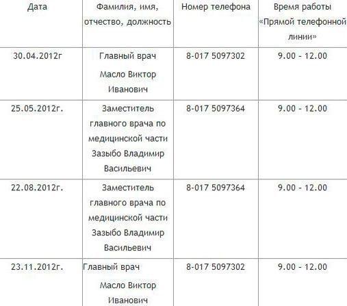 Детская поликлиника корчагина 40 севастополь телефон