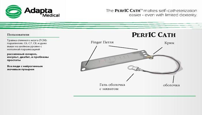 Удобный Одноразовый Катетер «PerfIC Cath»